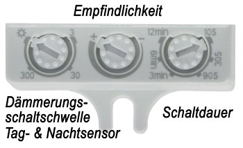 "LED-Modul ""Piatto P3"" warmweiß"