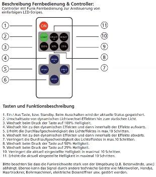 Funk-Controller für LED-Stripes