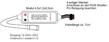 RGB LED-Stripe Controller Funk